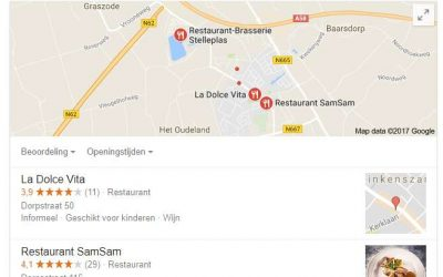 Waarom Google Local Search belangrijk is