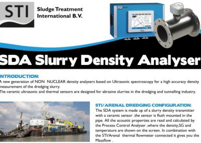 Ontwerp folder Slurry Density Analyser STI BV